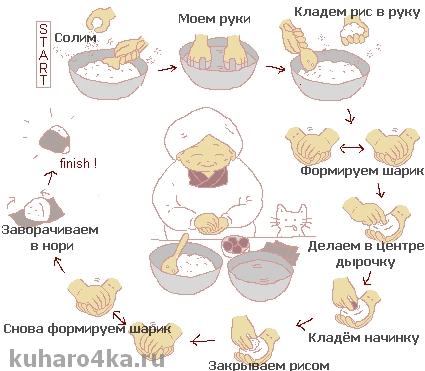 как готовить онигири